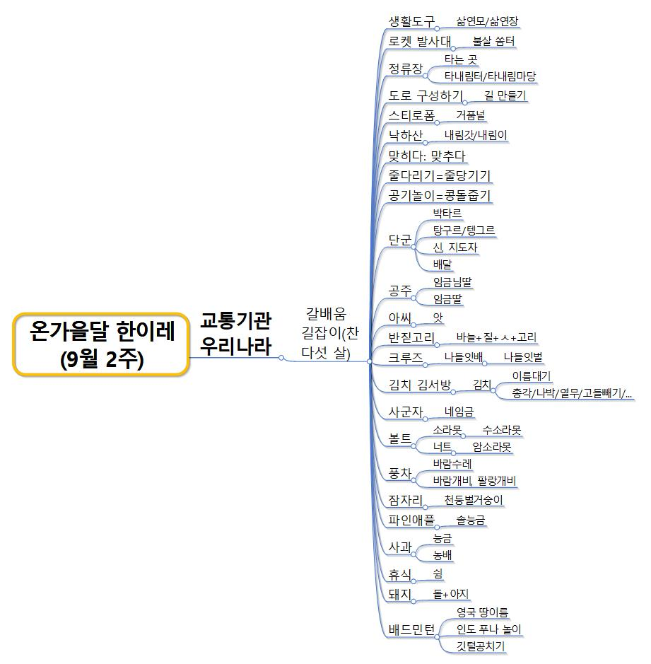 온가을달 두이레 9월 2주.jpg